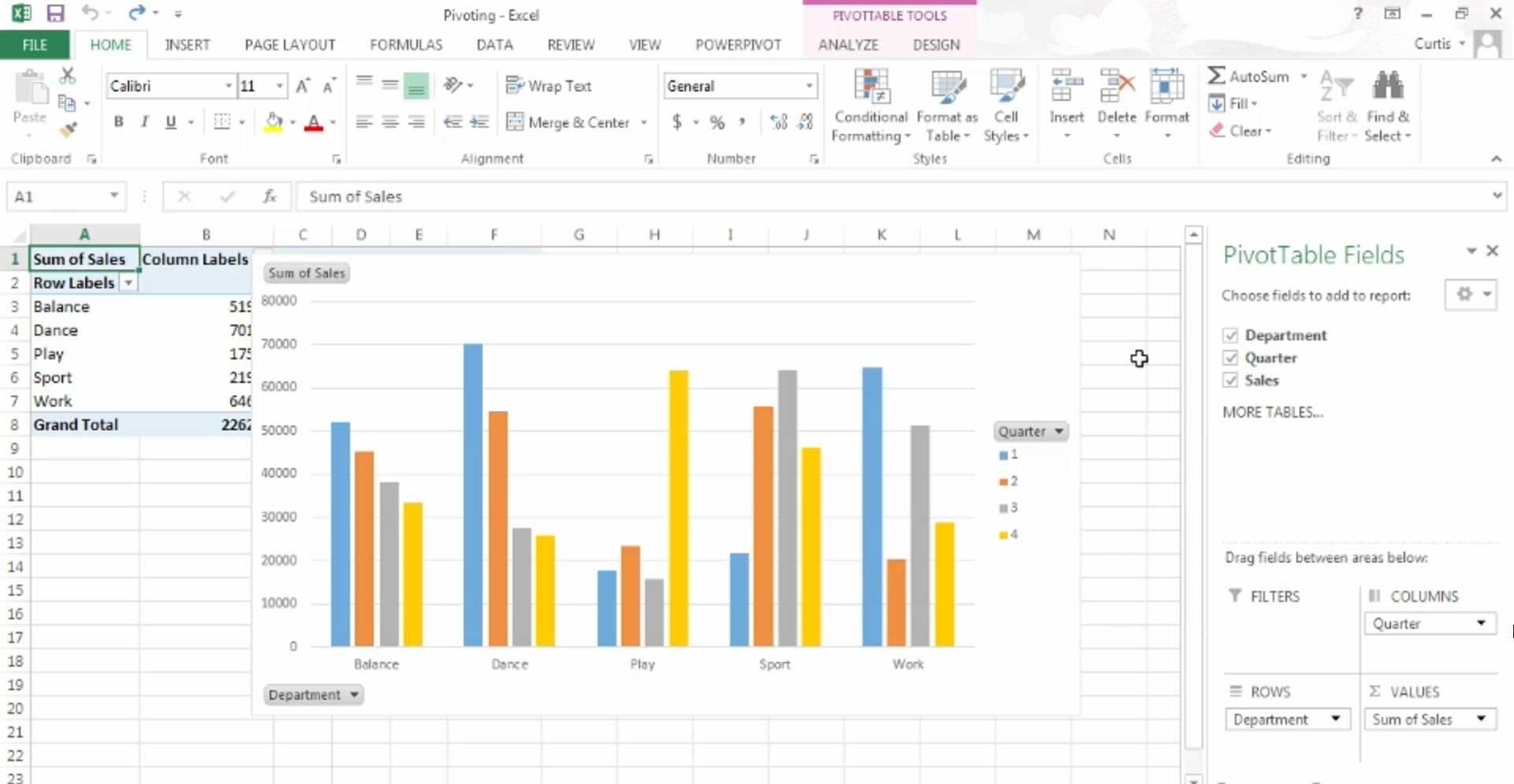 Kursus-Excel-2013-Belajar-Pivot-Table-04