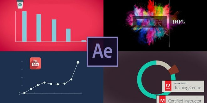 Kursus After Effects | Data Visualization & Motion Graphics Adobe After Effects CC