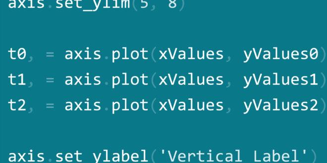 Kursus Python | Python GUI Graphical User Interface Programming