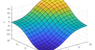 Kursus Matlab Fuzzy Logic