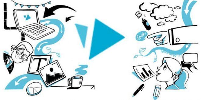 Kursus/Jasa Animasi | VideoScribe Whiteboard Animations: Panduan Lengkap 2022